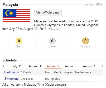 02082012 Malaysia Athletes updates